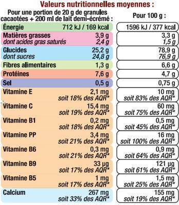 Boisson super chocolatée en granulé 7 vitamines et calcium - Informations nutritionnelles - fr