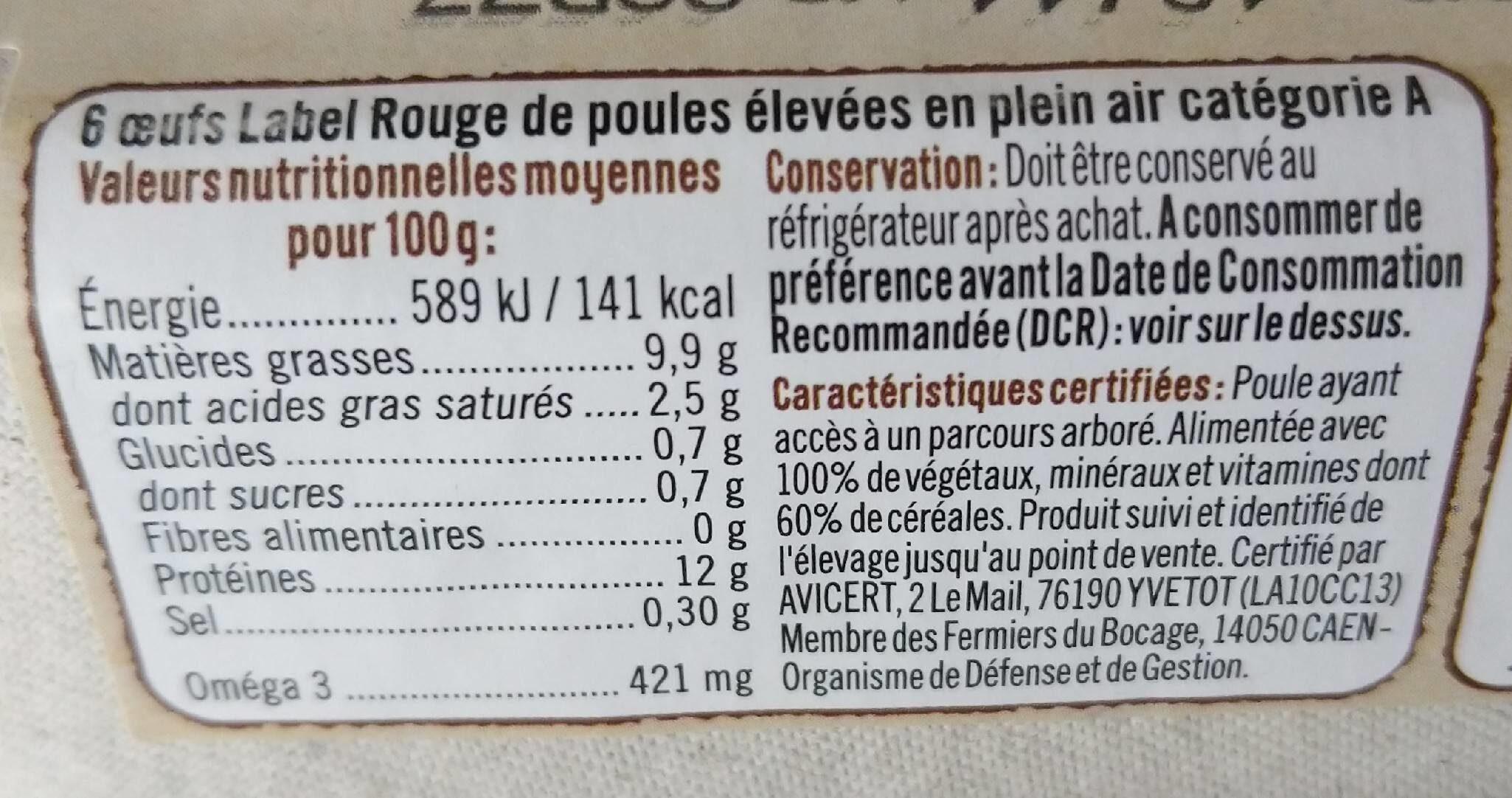 Oeufs de poules plein air Label Rouge calibre mixte bleu blanc coeur - Informations nutritionnelles - fr