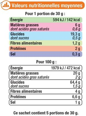 Tortilla chips goût salé - Informations nutritionnelles