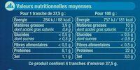 Saumon atlantique fumé Norvège - Informations nutritionnelles - fr