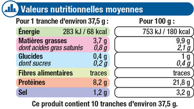 Saumon Atlantique Norvège fumé - Informations nutritionnelles
