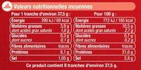 Saumon fumé Atlantique Ecosse - Nutrition facts