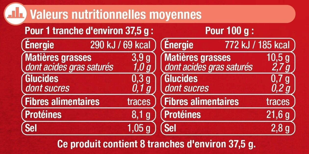 Saumon fumé Atlantique Ecosse - Voedingswaarden