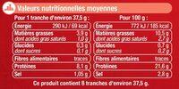 Saumon fumé Atlantique Ecosse - Voedingswaarden - fr