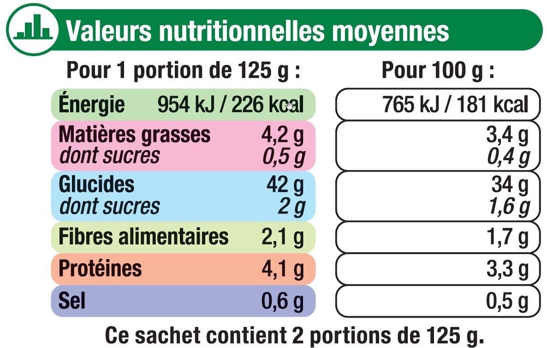 Riz à la provençale micro-onde - Informations nutritionnelles