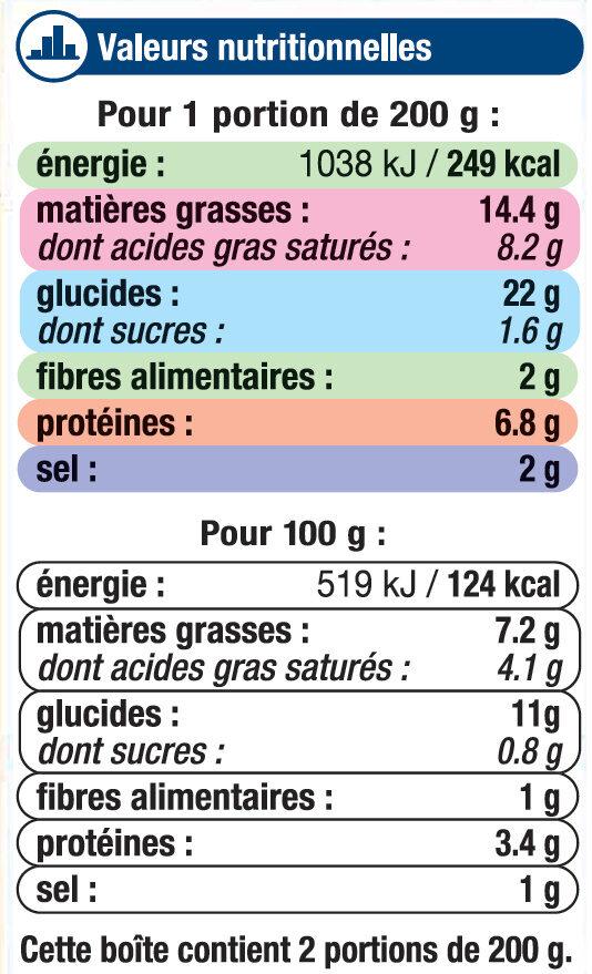 Quenelles de brochet sauce Nantua - Voedigswaarden