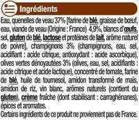 Quenelle de veau sauce financière - Ingredients