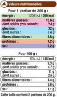 Quenelle de veau sauce financière - Nutrition facts