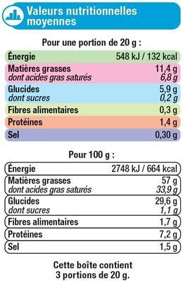 Mini choux saveur bleu et noix - Nutrition facts