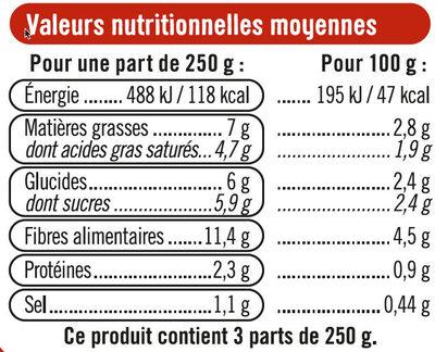 Purée de céleri - Voedingswaarden - fr
