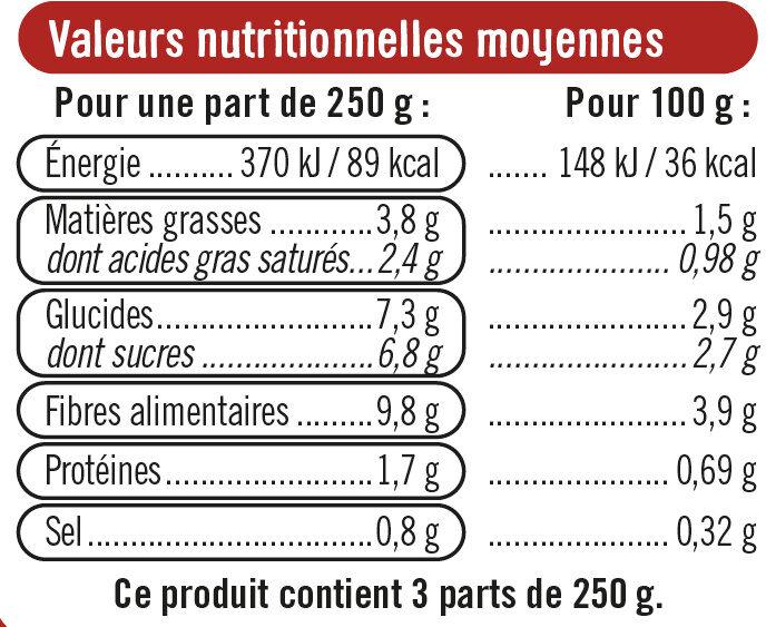 Purée de carottes - Voedingswaarden - fr