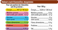 Biscottes au froment - Nutrition facts - fr