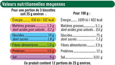 Biscottes très pauvre en sel - Nutrition facts