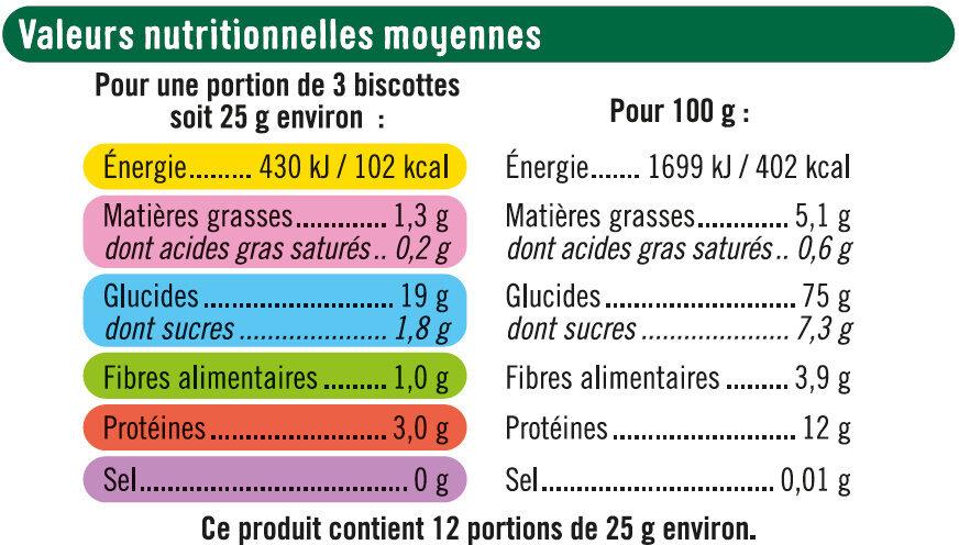Biscottes très pauvre en sel - Nutrition facts - fr
