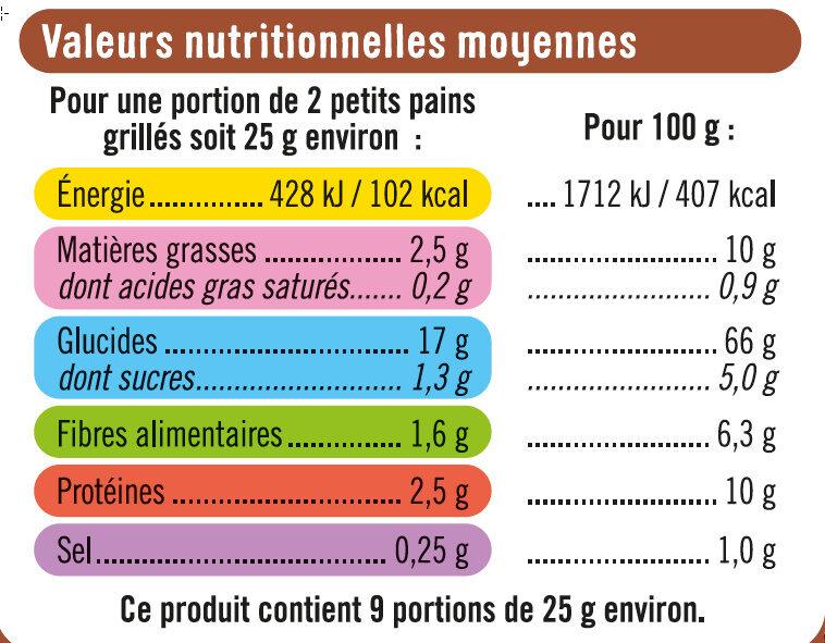 Petits pains grillés au blé complet - Informations nutritionnelles