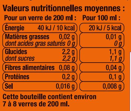 Orangeade pulpée zéro - Informations nutritionnelles