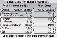 Langue de Porc - Nutrition facts