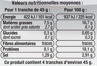 Langue de Porc - Voedingswaarden - fr