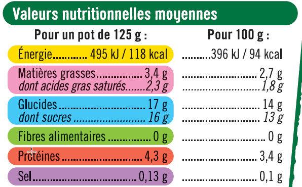 Yaourt aux morceaux de fruits panachés - Informations nutritionnelles - fr