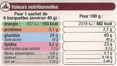 Barquettes chocolat Noisette - Nutrition facts