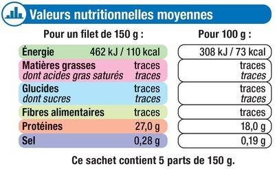 Filet de cabillaud pêché en océan Atlantique MSC - Informations nutritionnelles - fr