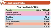 Noix de St Jacques avec corail - Nutrition facts