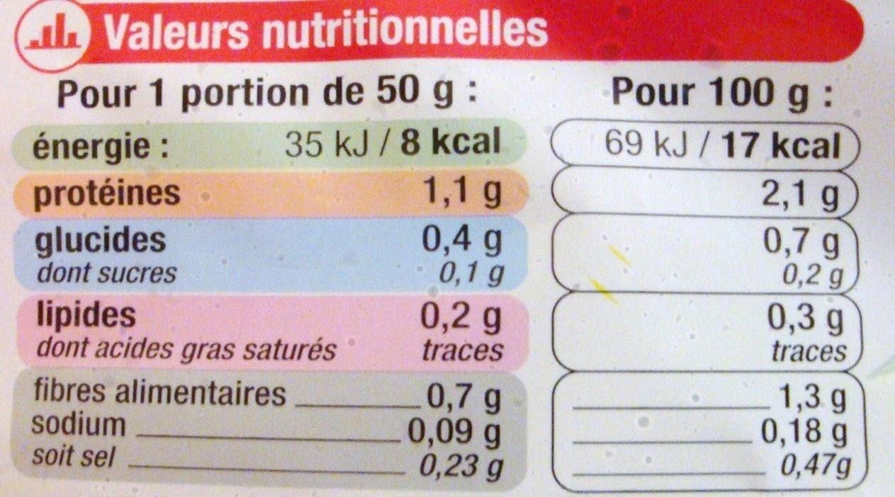 Mélange de Jeunes Pousses, Prêt à assaisonner (3/4 portions) - Informations nutritionnelles
