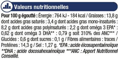 Filets de maquereaux au muscadet + aromates - Voedigswaarden