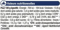Filets de maquereaux au muscadet et aromates - Voedingswaarden - fr