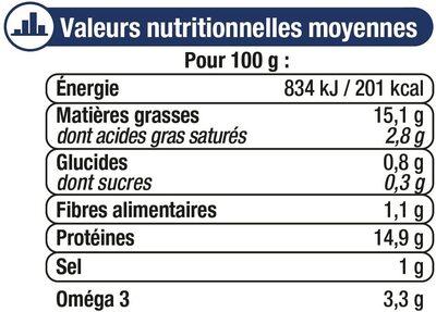 Filets maquereaux moutarde ancienne - Informations nutritionnelles - fr