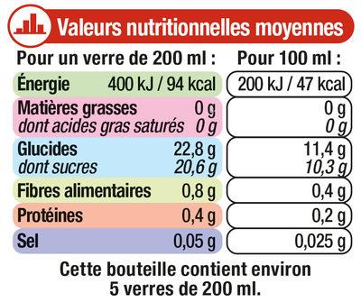Fruits gourmands Fraise - Voedigswaarden