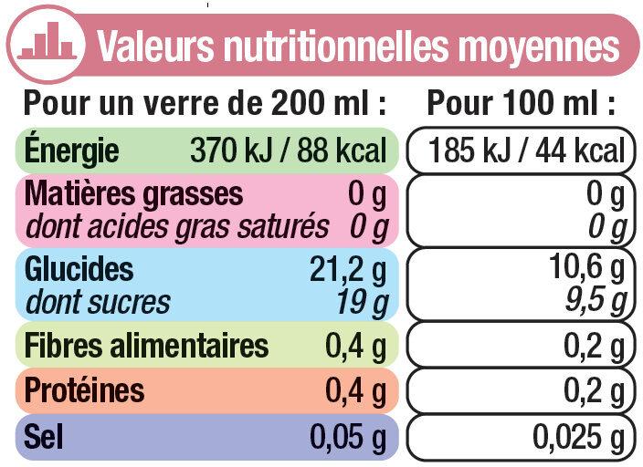 "Jus à la goyave ""fruits gourmands"" - Valori nutrizionali - fr"