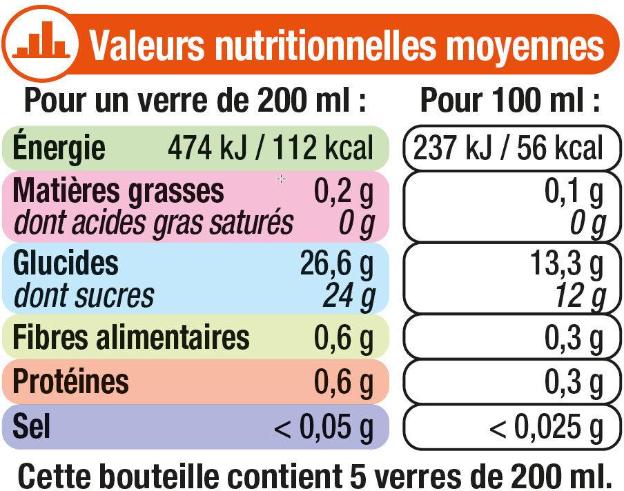 """Jus abricot Vallée du Rhone """"fruits de chez nous"""" - Voedingswaarden"""