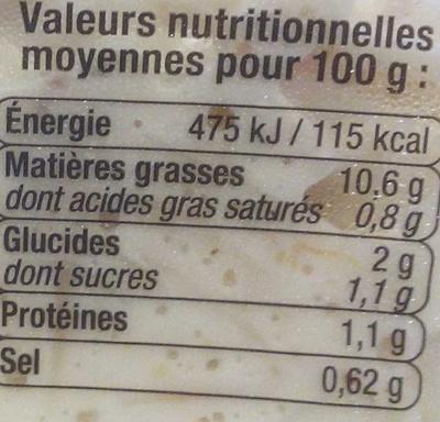 Céleri Rémoulade, Moutarde à l'ancienne - Nutrition facts