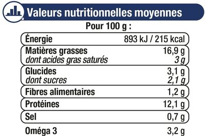 Filets maquereaux sauce tomate basilic - Informations nutritionnelles - fr