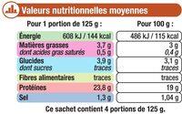Moules du Pacifique cuites et décortiquées - Informations nutritionnelles