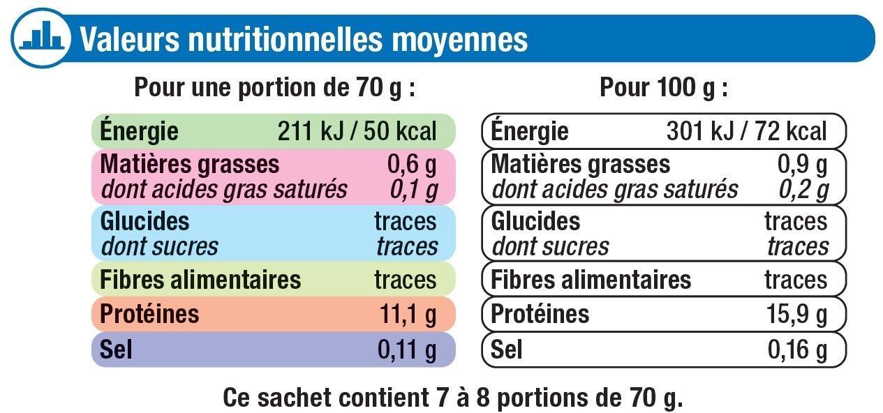 Filet de limande du Nord - Voedingswaarden - fr