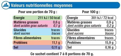 Filet de limande du Nord MSC - Voedingswaarden - fr