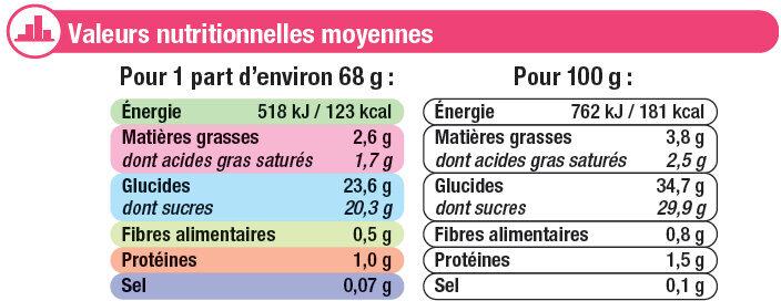 Vacherin glacé vanille framboise - Informations nutritionnelles