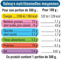 Parmentier de colin d'Alaska - Nutrition facts