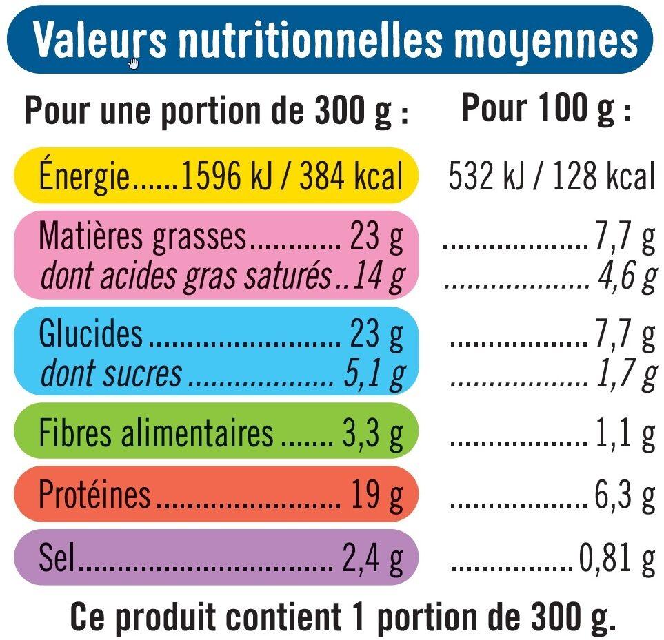 Parmentier de poisson - Nutrition facts - fr