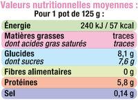 Yaourt 0%MG et allegé en sucres aux fruits - Nutrition facts