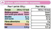 Yaourt aux fruits avec morceaux 0% - Informations nutritionnelles - fr