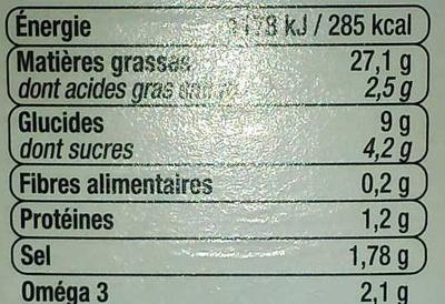 Mayonnaise allégée - Nutrition facts