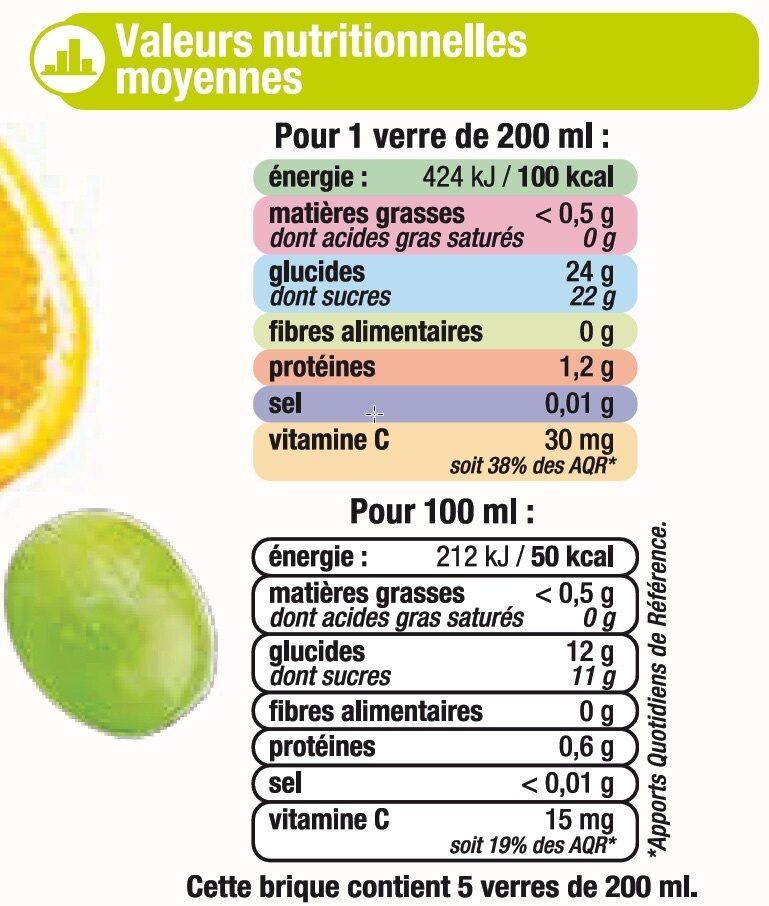 Pur jus réfrigéré orange/clémentine/raisin blanc - Nutrition facts