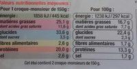 Croque-monsieur élémental maxi - Nutrition facts