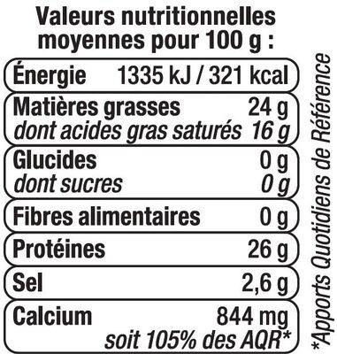 Mimolette au lait pasteurisé 24% de MG - Informations nutritionnelles - fr