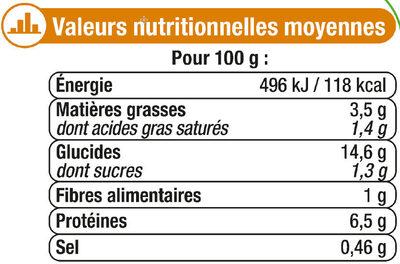 Poulet au curry et riz basmati - Informations nutritionnelles - fr