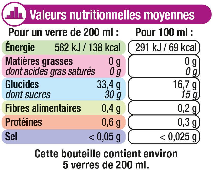 Pur jus raisin rouge muscaté - Voedingswaarden - fr