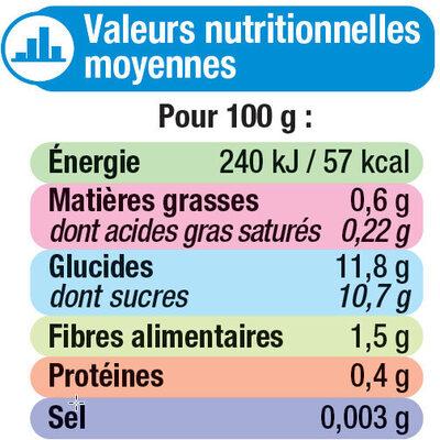 Purée de fruits aux pommes sans sucres ajoutés - Nutrition facts - fr